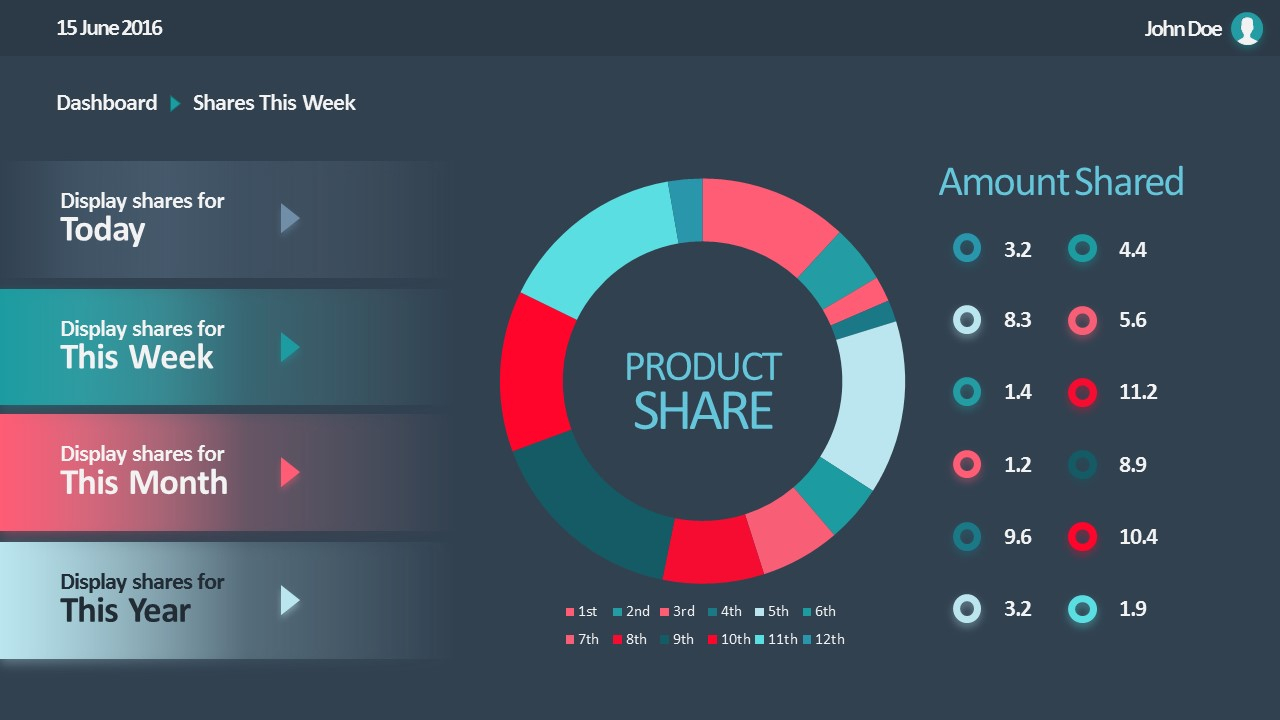 Flat Sales Dashboard Powerpoint Templates - Slidemodel With Sales Forecast Presentation Template
