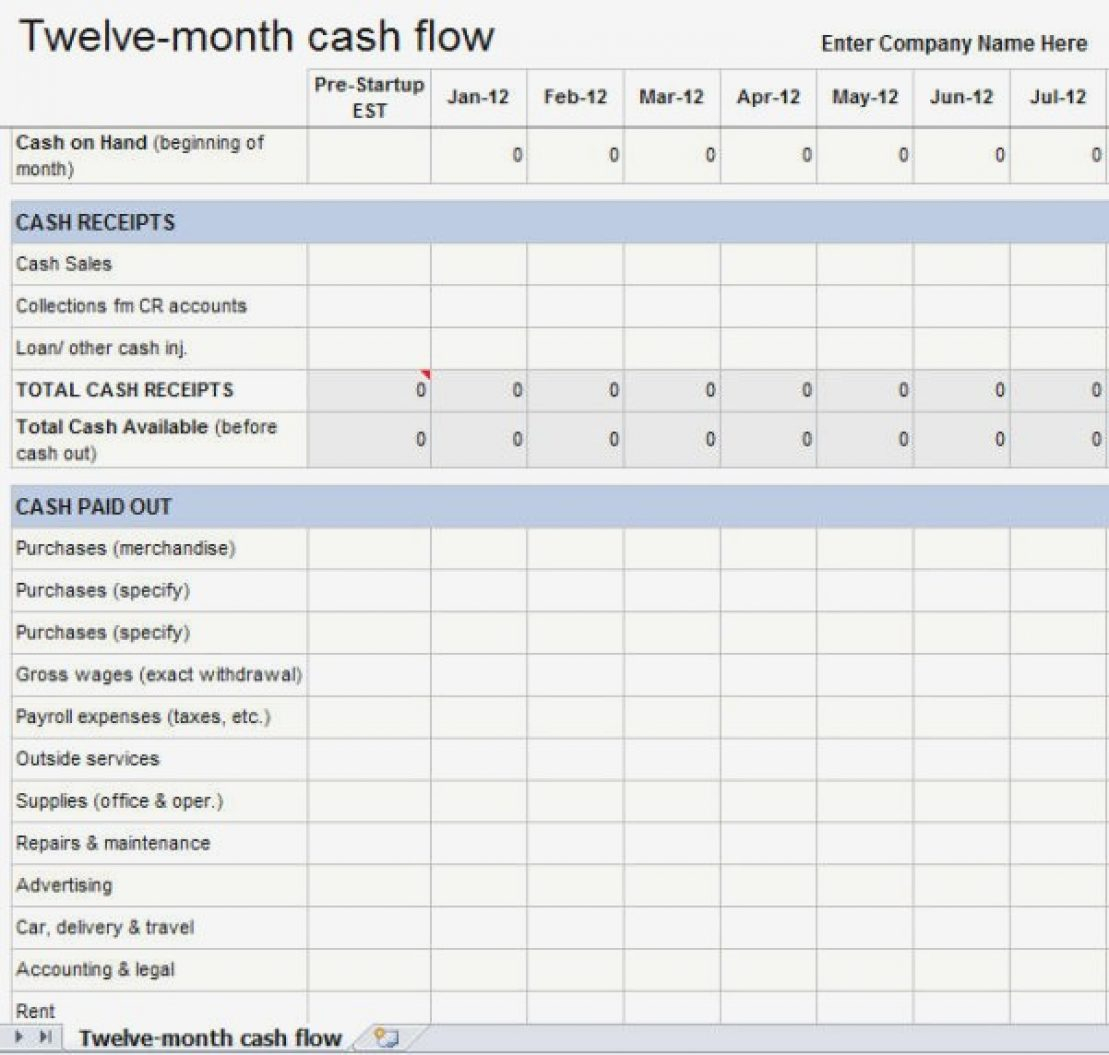 Flow Statement Template Excel Personal 601 572 Knowing Like For Personal Monthly Cash Flow Statement Template Excel