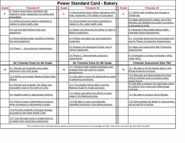 Food Cost Inventory Spreadsheet Luxury Excel Food Cost Template In Restaurant Inventory Spreadsheet Template