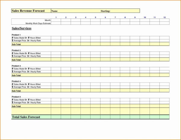 Forecast Function Excel Projection Formula Spreadsheet Template For Sales Forecast Template Uk