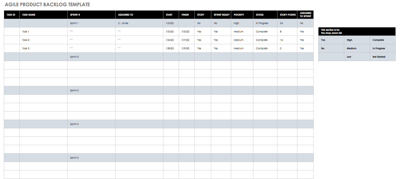 Free Agile Project Management Templates In Excel Intended For Agile Project Management Templates Free