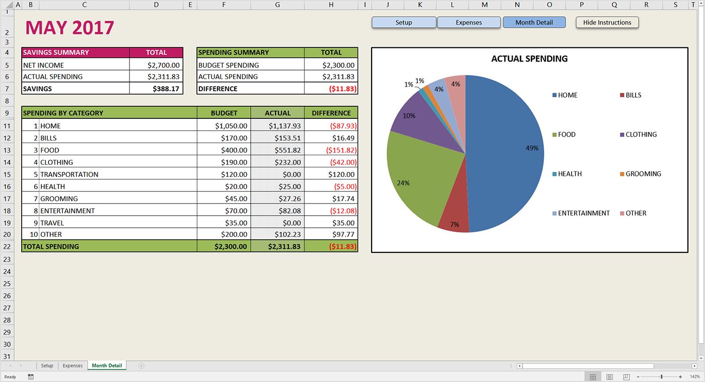 Free Budget Template For Excel   Savvy Spreadsheets In Budget Spreadsheet Template