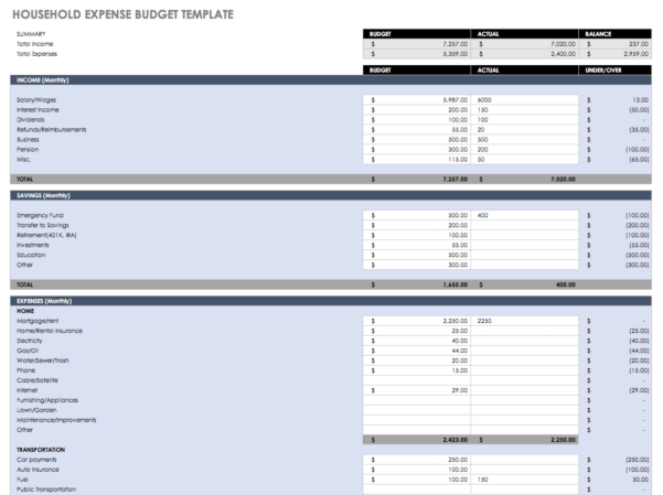Free Budget Templates In Excel For Any Use To Household Bookkeeping Template