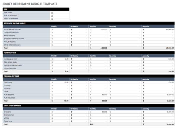Free Budget Templates In Excel For Any Use Within Spending Tracker Spreadsheet