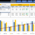 Free Comparison Chart Template New Management Kpi Dashboard Ready To To Kpi Templates Excel Free
