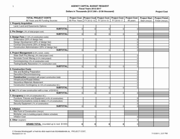 Free Construction Estimate Template Excel Lovely Project Estimation Within Free Construction Estimate Template Pdf