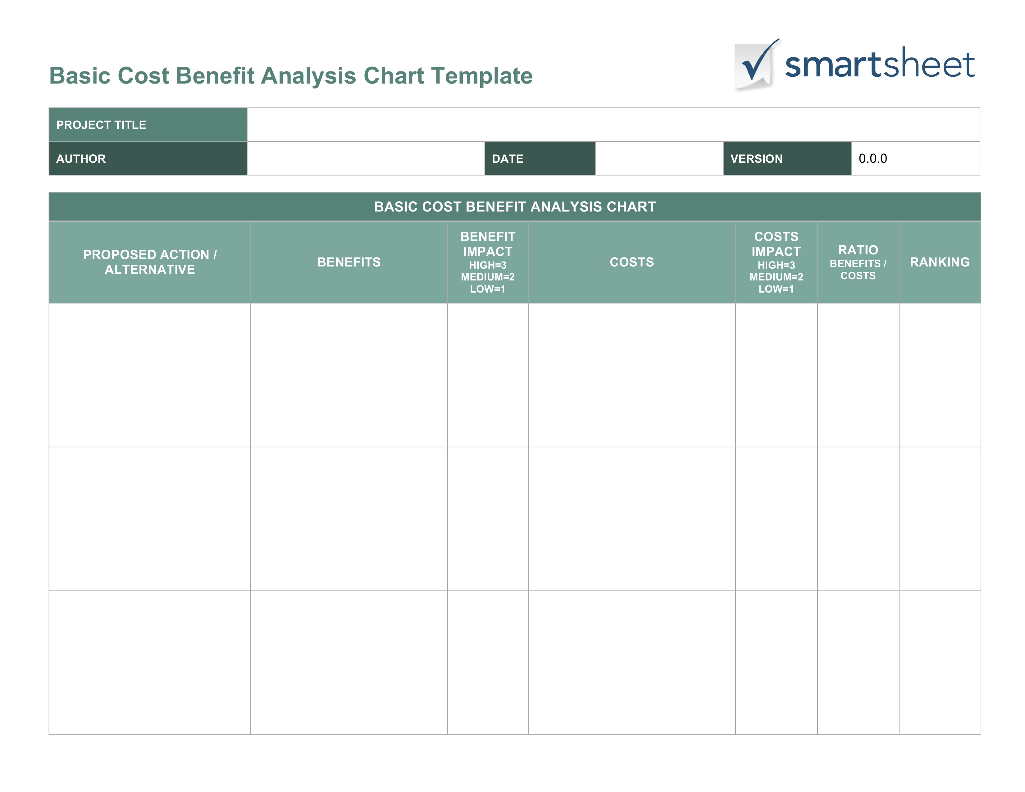 Free Cost Benefit Analysis Templates Smartsheet In Sales Projection Chart Template