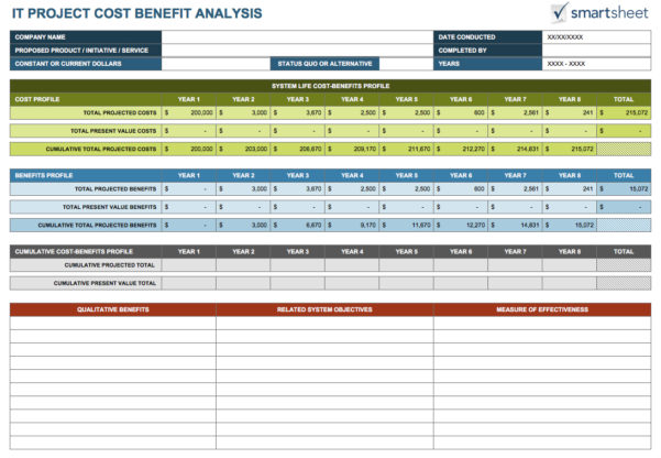 Free Cost Benefit Analysis Templates Smartsheet Intended For Cost Spreadsheet Template