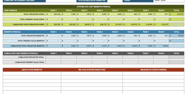 Free Cost Benefit Analysis Templates Smartsheet To Cost Analysis Spreadsheet Template