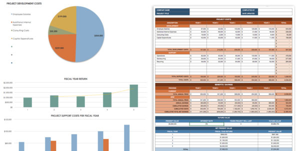 Free Cost Benefit Analysis Templates Smartsheet Within Cost Analysis Spreadsheet Template