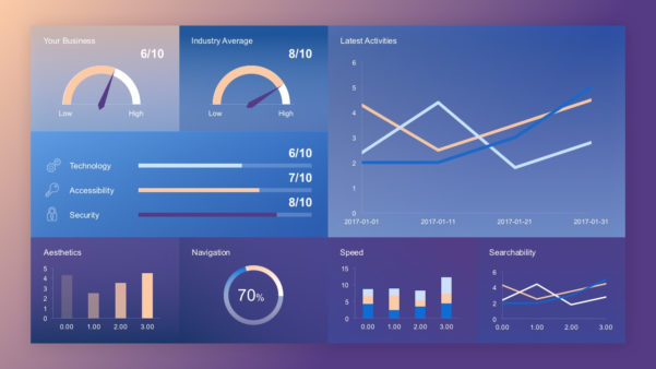 Free Dashboard Concept Slide And Free Kpi Dashboard Templates