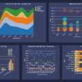 Free Dashboard Software | Business Intelligence Tools intended for Free Excel Dashboard Widgets