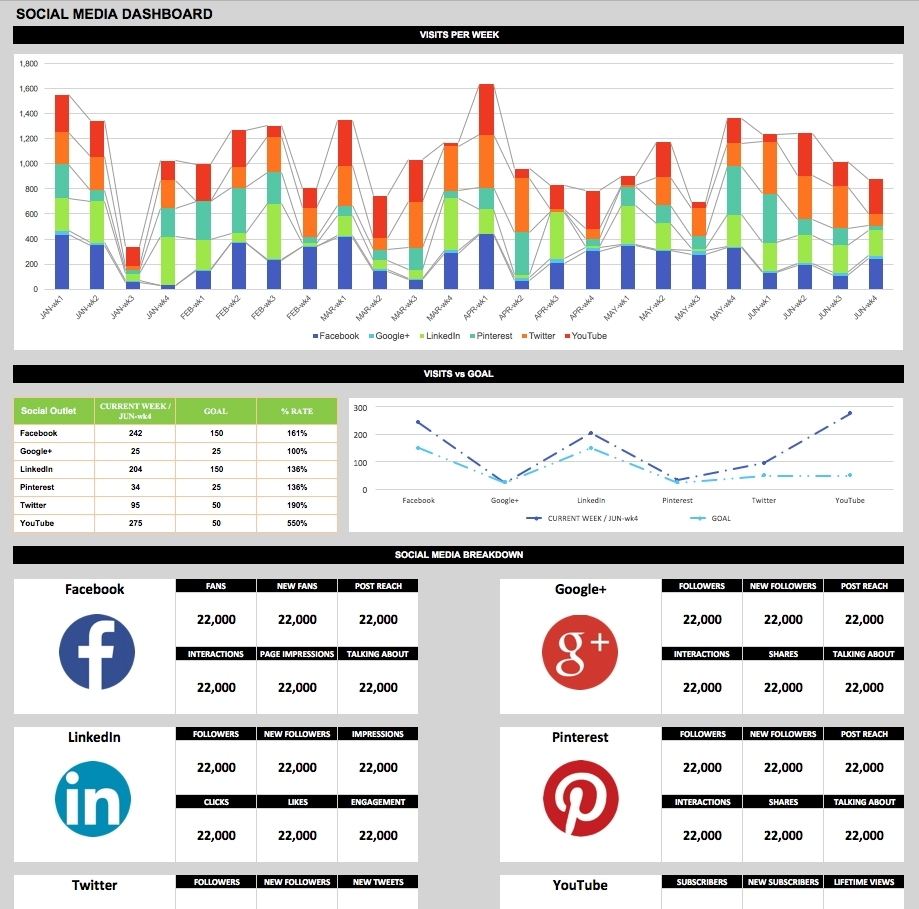 Free Dashboard Templates, Samples, Examples Smartsheet For Hr And Hr Dashboard Xls