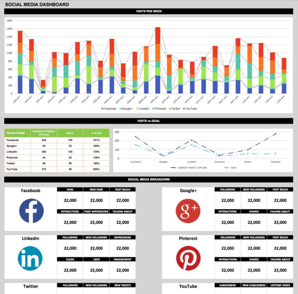 Free Dashboard Templates, Samples, Examples Smartsheet For Hr In Recruitment Dashboard Xls