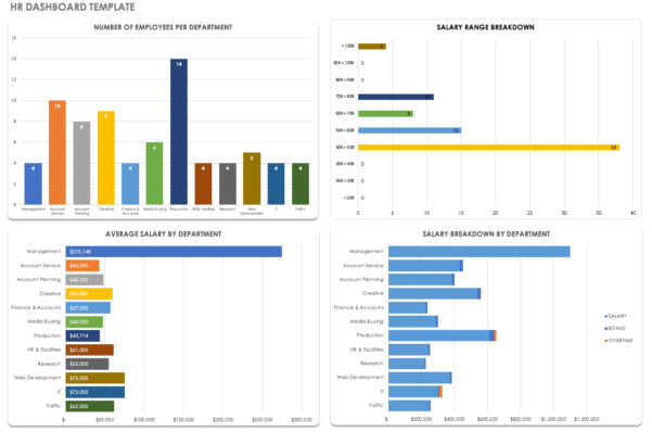 Free Dashboard Templates, Samples, Examples   Smartsheet With Excel Kpi Dashboard Templates Free Download