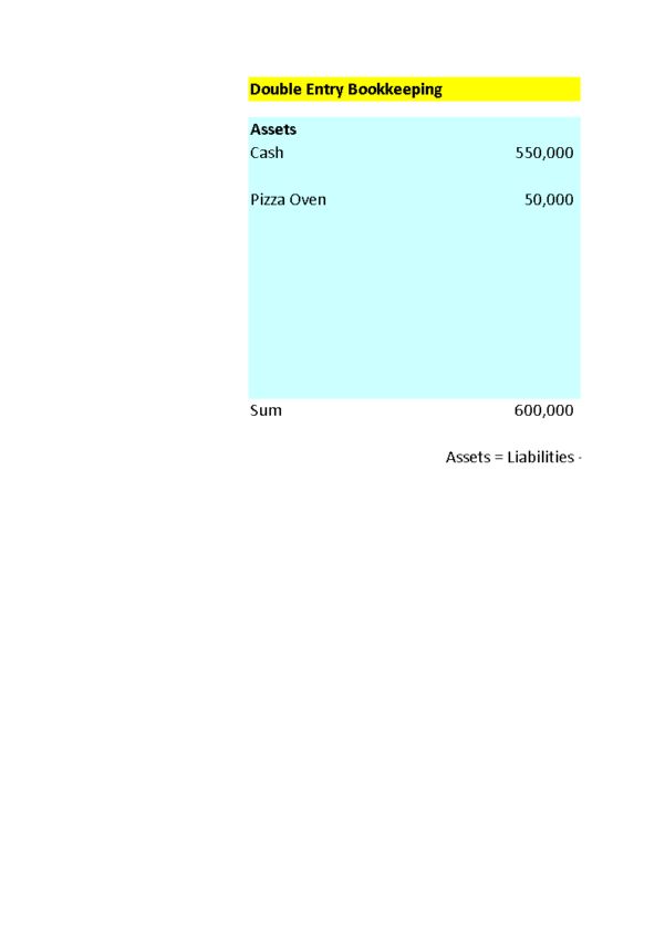 Free Double Entry Bookkeeping Spreadsheet Sample | Templates At Intended For Double Entry Bookkeeping Template Spreadsheet