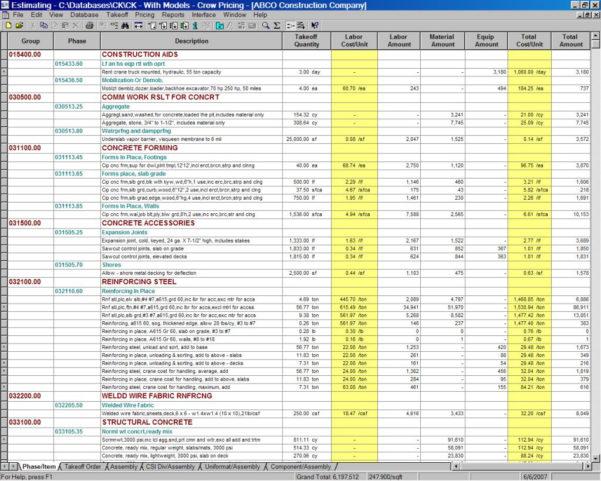 Free Download Road Construction Cost Estimate Spreadsheet With Construction Cost Estimate Format