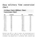 Free Easy Military Time Conversion Chart | Templates At To 24 Hour Gantt Chart Template