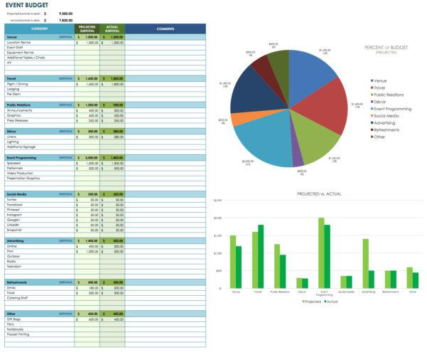 Free Event Budget Templates Smartsheet Throughout Event Budget Spreadsheet Template