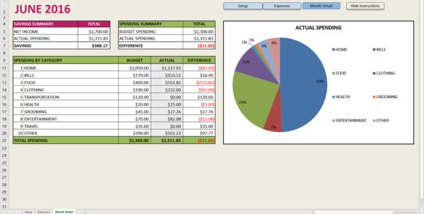 Free Excel Budget Template   Resourcesaver For Excel Spreadsheet Templates Budget