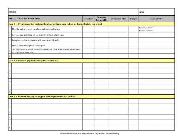 Free Excel Business Budget Spreadsheet Template Vintage Budget Within Budget Spreadsheet Template
