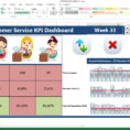Free Excel Dashboard Templates Download Kpi Spreadsheet … – Oncos Throughout Excel Dashboard Template Free Download