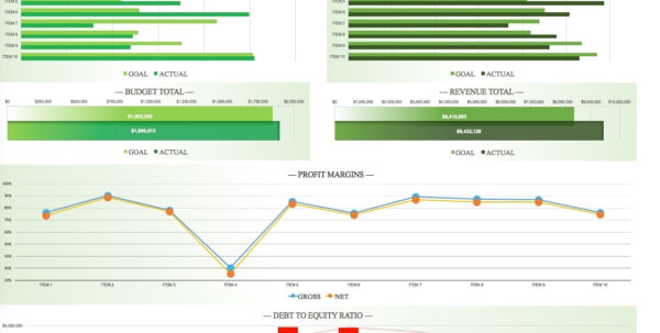 Free Excel Dashboard Templates Smartsheet And Kpi Dashboard Template With Kpi Templates Excel Free