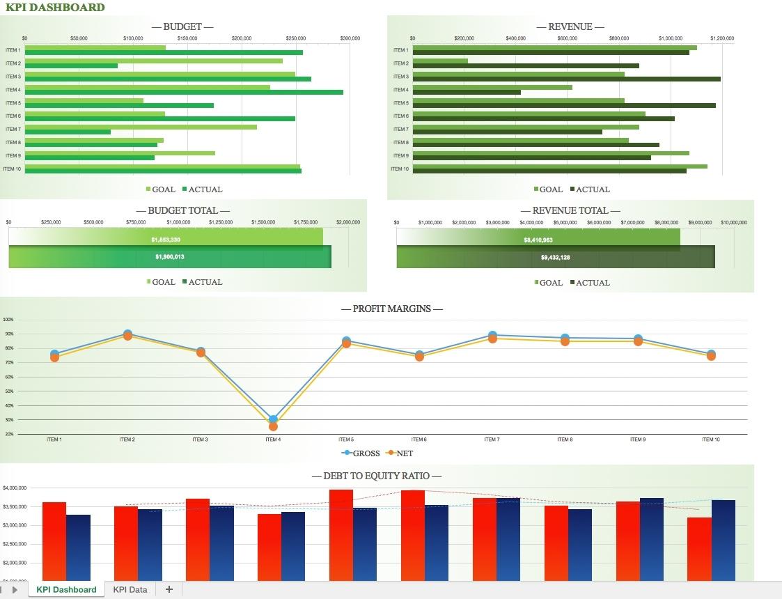 Free Excel Dashboard Templates Smartsheet For Kpi Dashboard Excel For Kpi Excel Template Free Download