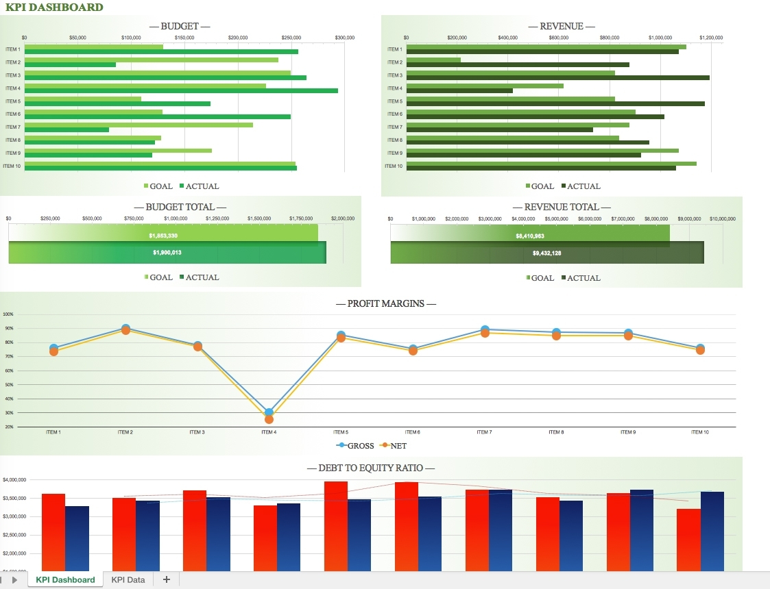 Free Excel Dashboard Templates Smartsheet For Kpi Dashboard Excel Within Kpi Excel Template Download