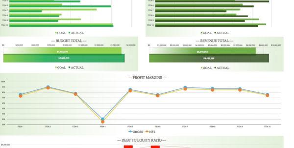 Free Excel Dashboard Templates Smartsheet In Employee Kpi Template Inside Kpi Template Excel Free