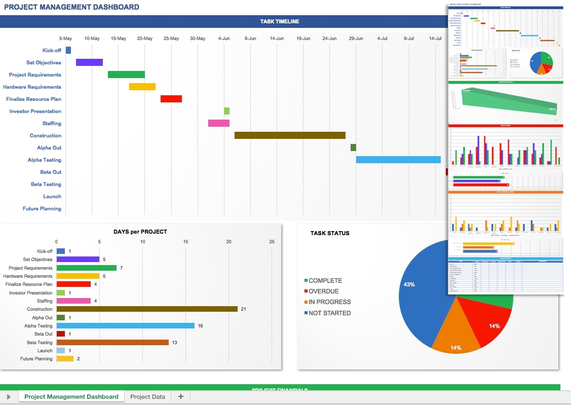 Free Excel Dashboard Templates Smartsheet In Project Management Within Project Management Excel Template Free Download