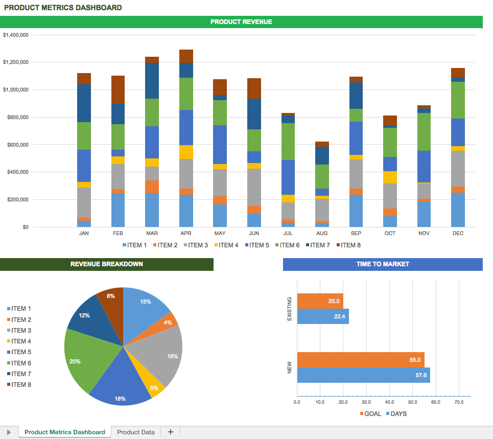 Free Excel Dashboard Templates   Smartsheet Inside Kpi Dashboard In Excel 2010