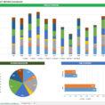 Free Excel Dashboard Templates Smartsheet Inside Sales Kpi Dashboard Throughout Free Kpi Dashboard Templates