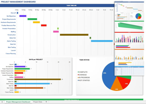 Free Excel Dashboard Templates Smartsheet Throughout Excel Project Inside Project Management Dashboard Excel Template Free Download