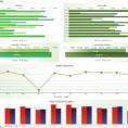 Free Excel Dashboard Templates Smartsheet With Kpi Dashboard Excel In Kpi Dashboard Excel Voorbeeld