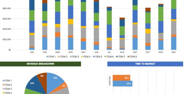 Free Excel Dashboard Templates   Smartsheet Within Kpi Spreadsheet Template