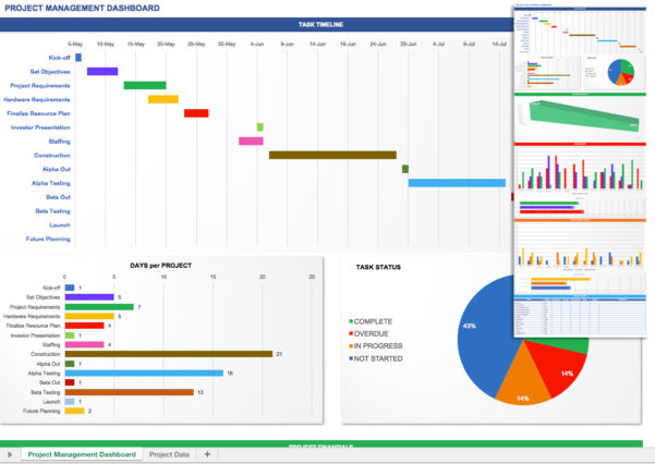 Free Excel Dashboard Templates Smartsheetproject Dashboard Template And Free Excel Dashboard Training