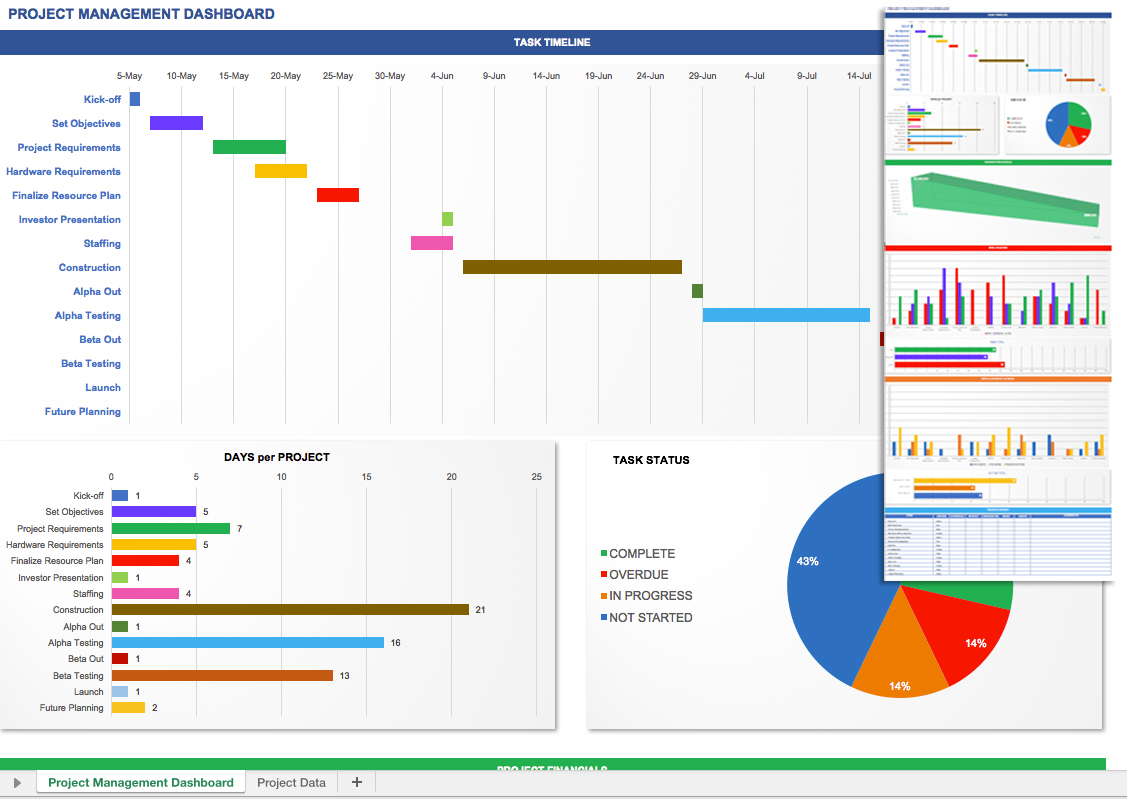 Free Excel Dashboard Templates Smartsheetproject Dashboard Template Throughout Excel Dashboard Template Download