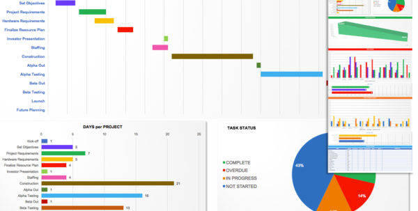Free Excel Dashboard Templates Smartsheetproject Dashboard Template Within Free Excel Dashboard Download