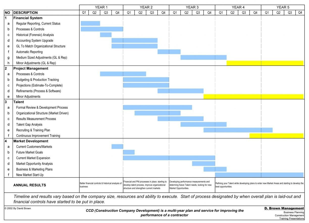 Free Excel Gantt Chart Template 2016 | Wforacing Intended For Gantt Chart Construction Template Excel