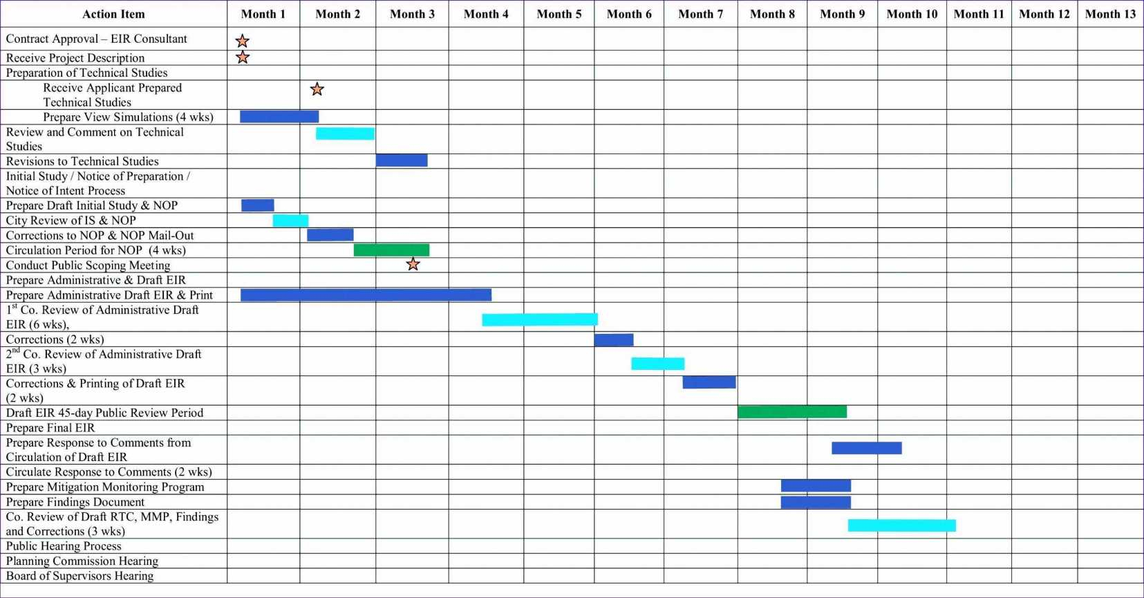 Free Excel Gantt Chart Template Download And Beste Plot Inside Best Excel Gantt Chart Template