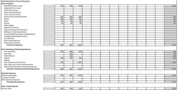 Free Excel Inventory Templates A ~ Cmerge To Sole Trader Accounts With Free Sole Trader Bookkeeping Spreadsheet Free Sole Trader Bookkeeping Spreadsheet Bookkeeping Spreadsheet