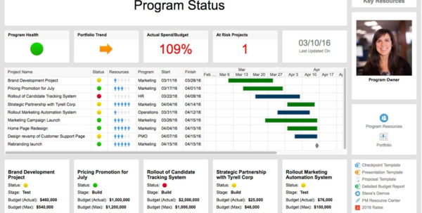 Free Excel Project Management Templates With Project Management Within Project Management Templates Ppt