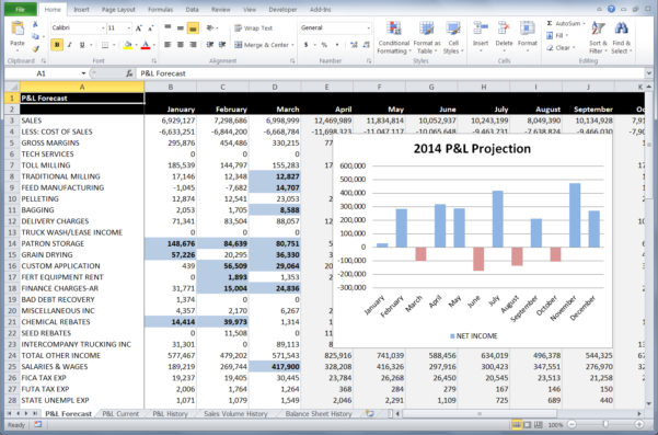 Free Excel Spreadsheets Examples Personal Data Sheet Simple Excel And Data Spreadsheet Template