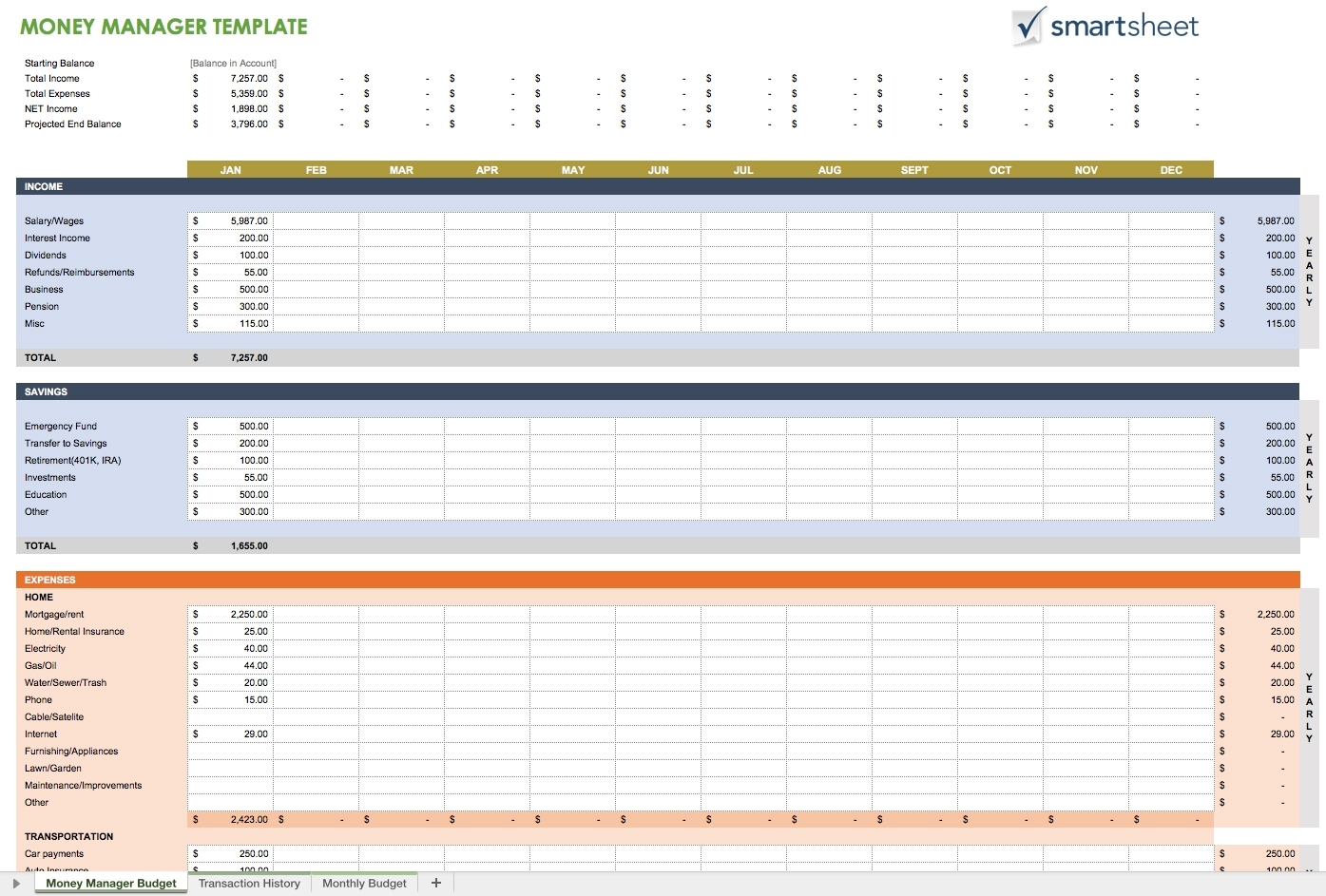Free Expense Report Templates Smartsheet Throughout Personal Expense Throughout Personal Financial Spreadsheet Templates