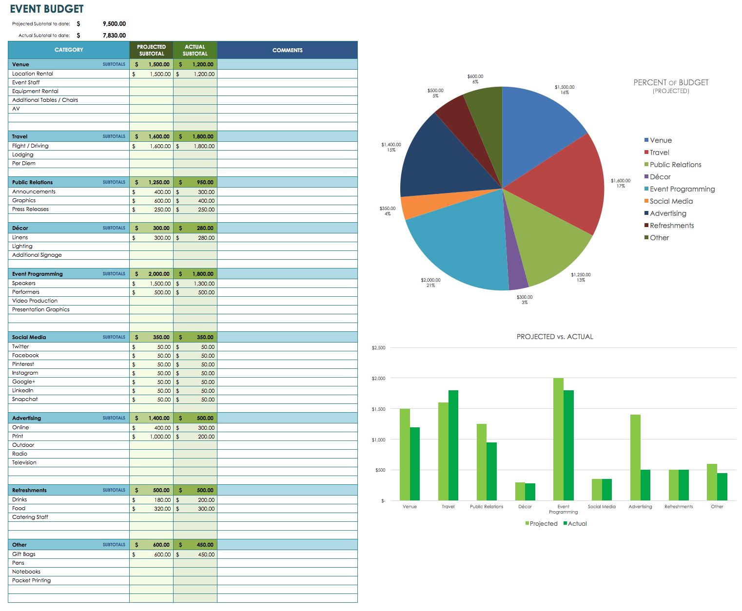 Free Financial Planning Templates | Smartsheet Inside Sample Budget Spreadsheet Excel