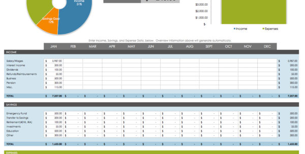 Free Financial Planning Templates | Smartsheet Intended For Personal Financial Budget Template Excel