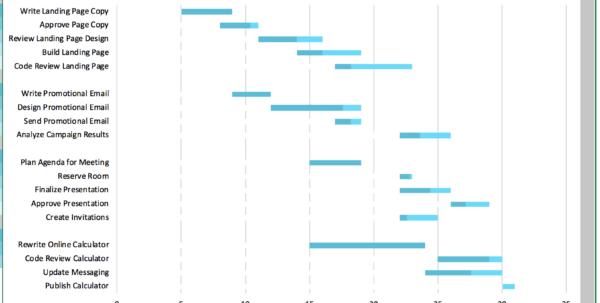 Free Gantt Chart Excel Template: Download Now | Teamgantt Intended For Simple Gantt Chart Template Simple Gantt Chart Template Example of Spreadsheet