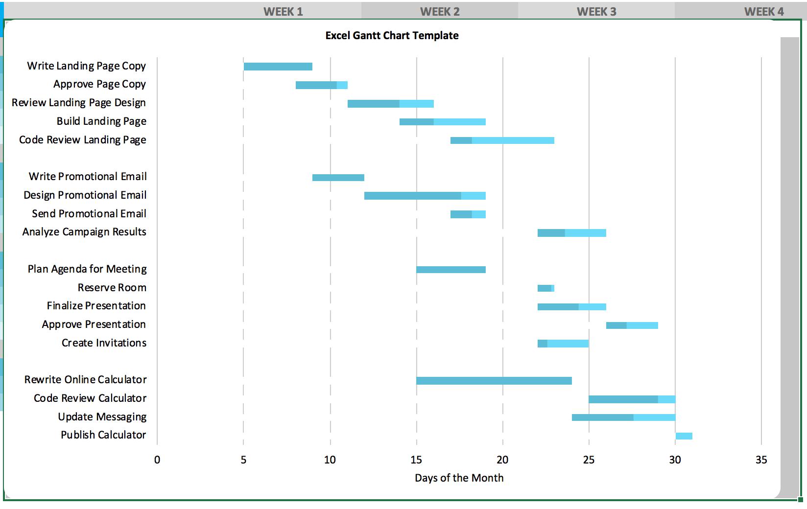 Free Gantt Chart Excel Template: Download Now | Teamgantt throughout Excel Spreadsheet Gantt Chart Template
