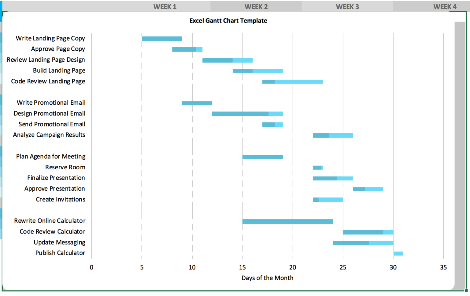 how to draw gantt chart in excel